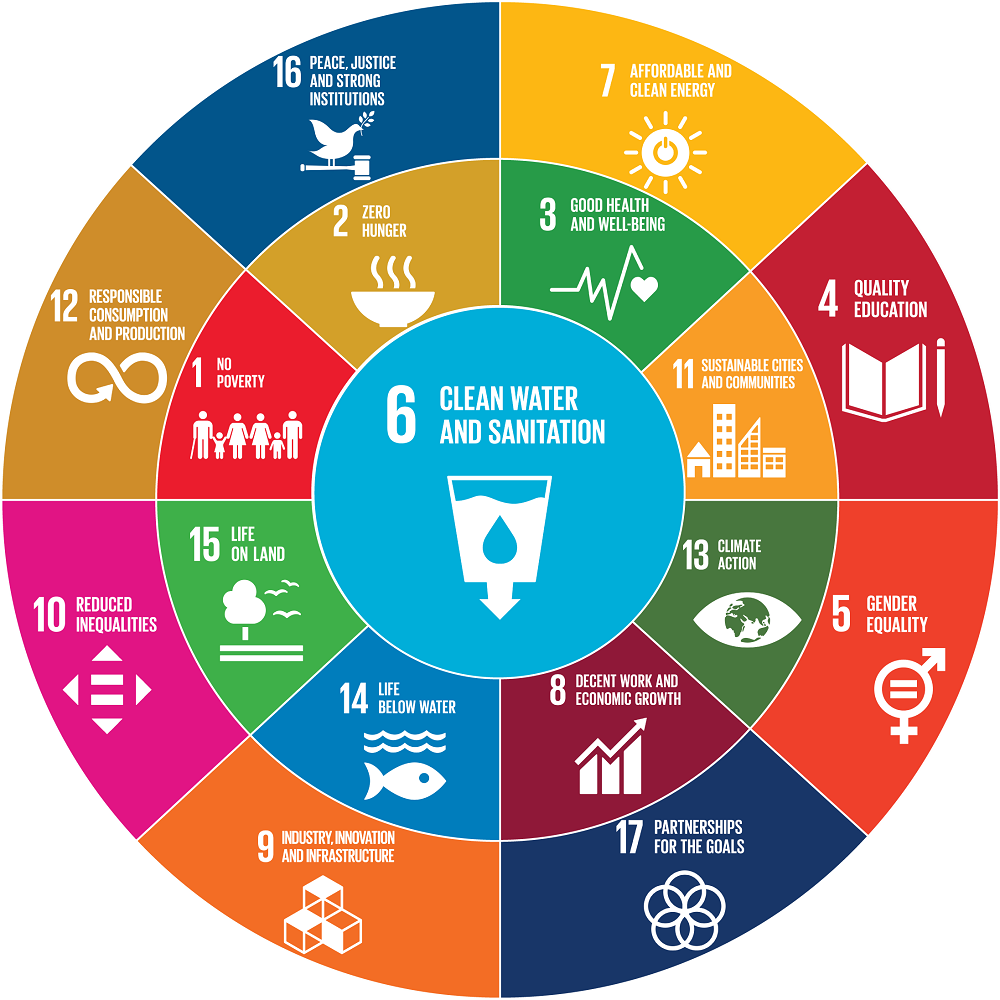 SDG 6 Healthy and affordable water and sanitation for all