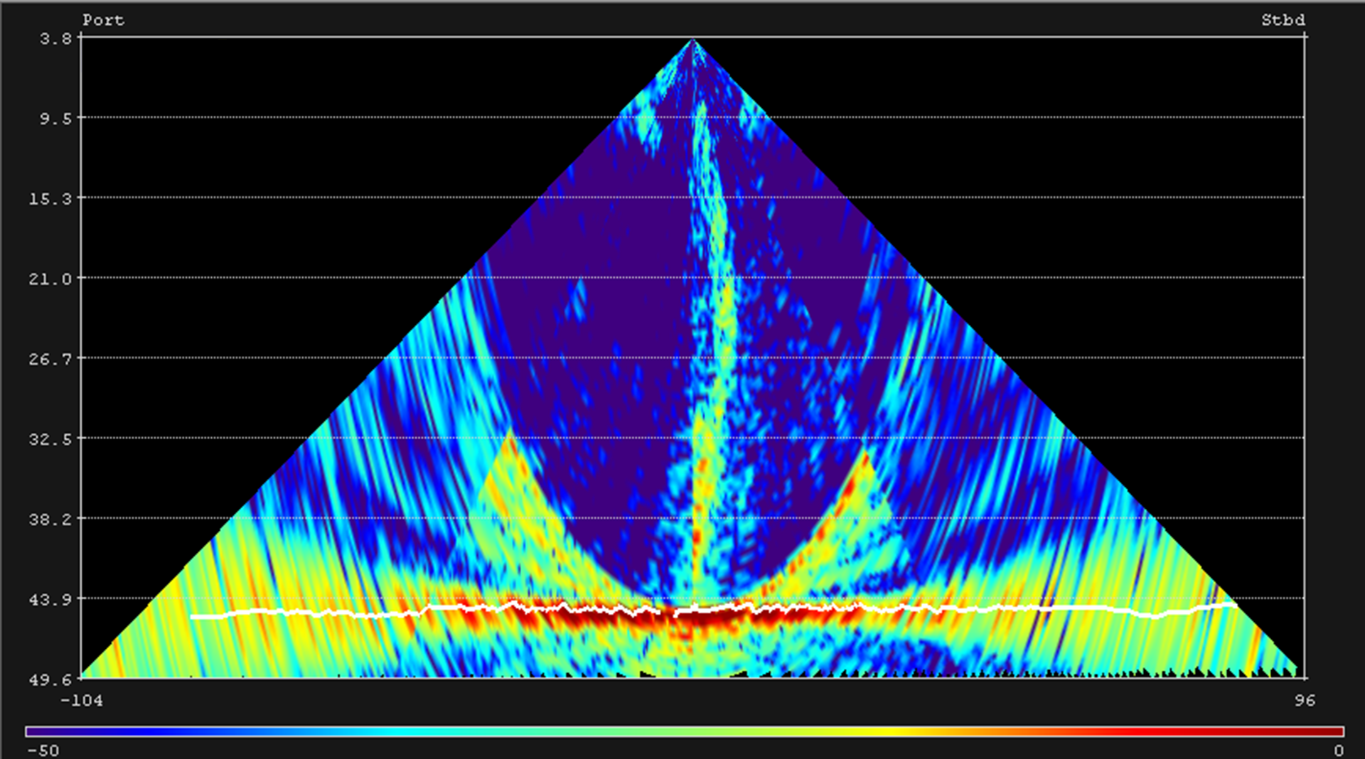Methane bubbles in the water column at Darci's site visualised with multibeam echo-sounder.
